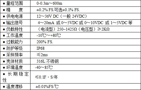 投入式液位计(图2)
