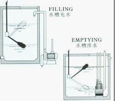 浮球液位开关(图3)