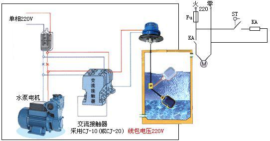 浮球液位开关(图1)