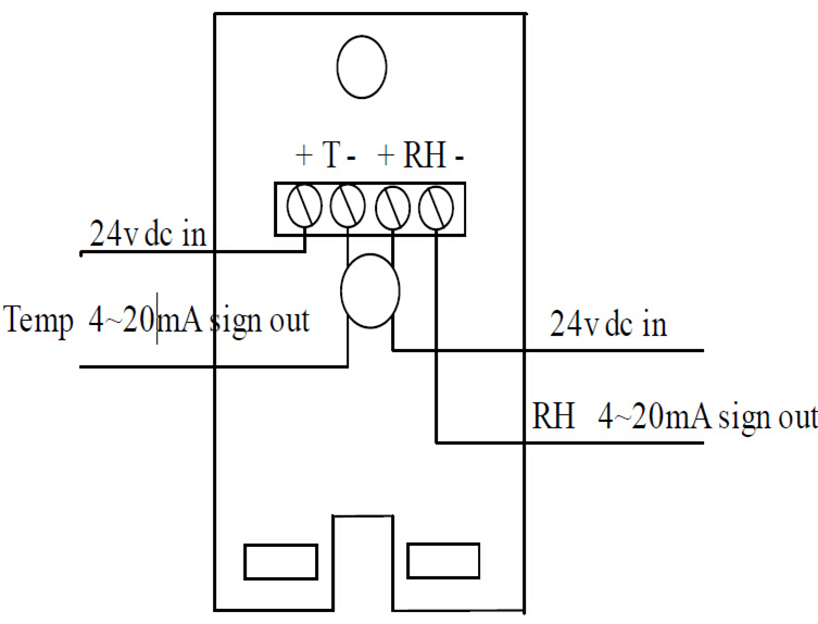简单介绍 永阳室内温湿度传感器/变送器具有外形小巧、柔和、美观、气体流动性强、安装方便等特点,内置微电脑线性处理单元及温度补偿电路,使用德国进口PT1000及瑞士高精度湿敏电阻作为温湿度测量单元,采用回路保护功能设计,可完成各种恶劣环境下最严谨的温湿度测量。 YY-M系列室内温湿度传感器/变送器